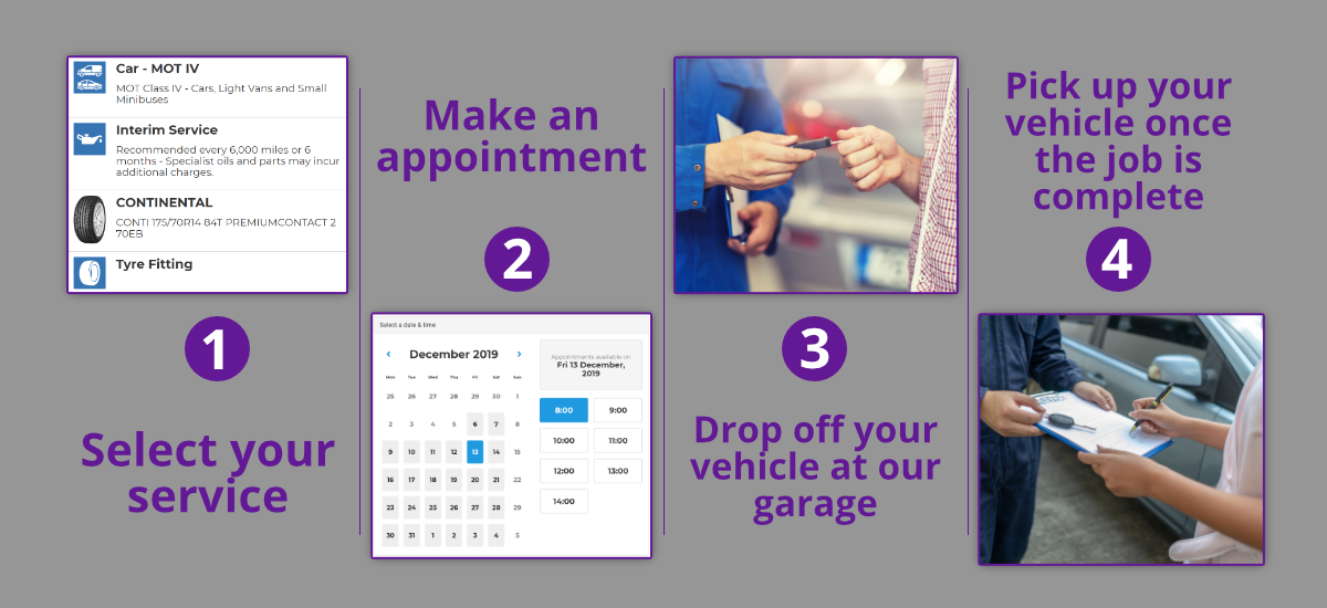 Online booking - How It Works - Servicing, Brakes & Tyres Bishop's Stortford